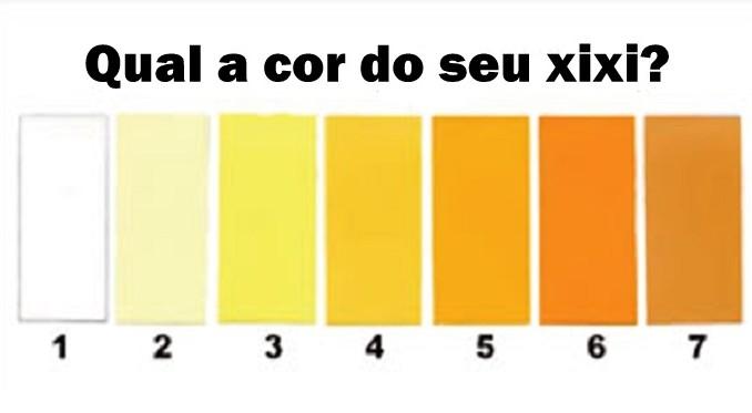 cor-urina